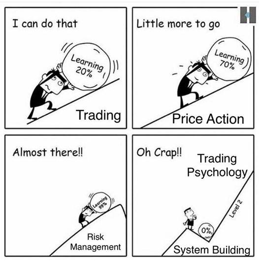Etapas del trading
