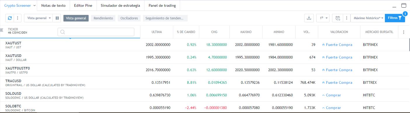 buscador en trading view